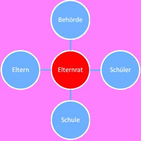 elternrat_transparent